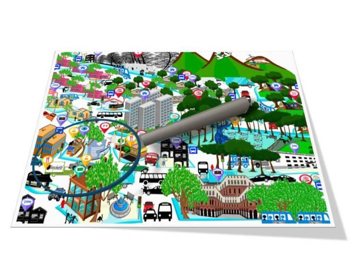 Mapa de la ciudad ficticia de Agnus, Callejero.
